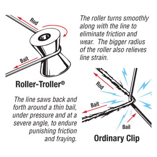 AFTCO Roller-Troller Outrigger Clips