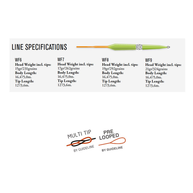 Guideline Xchange Tri Tip Fly Lines